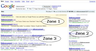 Zone de referencement google